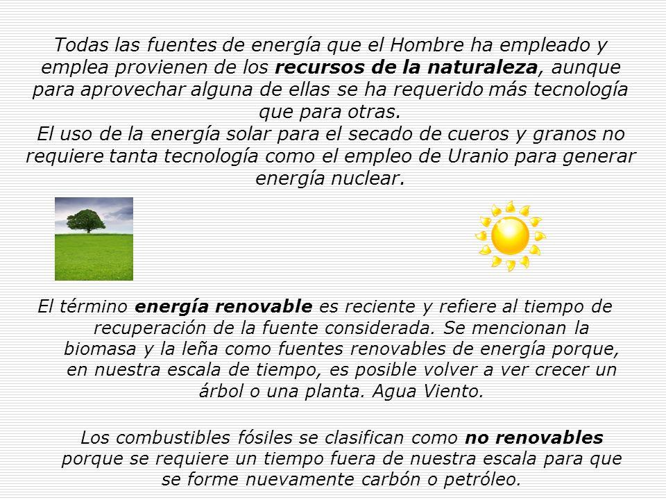 Fuentes de energía no renovables Petróleo Gas Natural Carbón