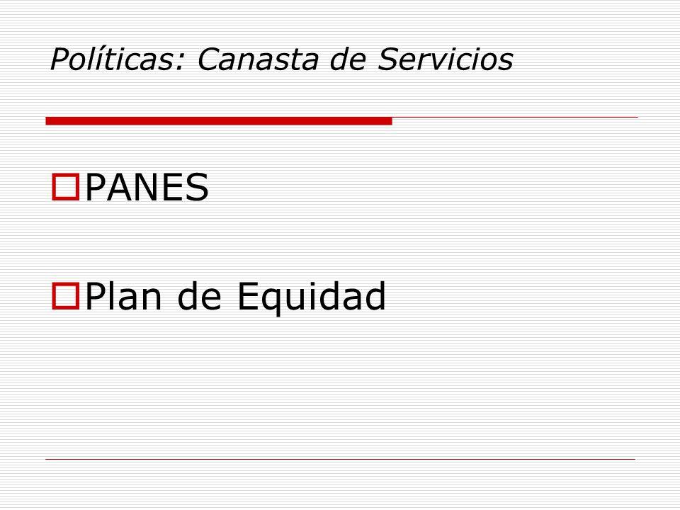 Políticas: Canasta de Servicios PANES Plan de Equidad
