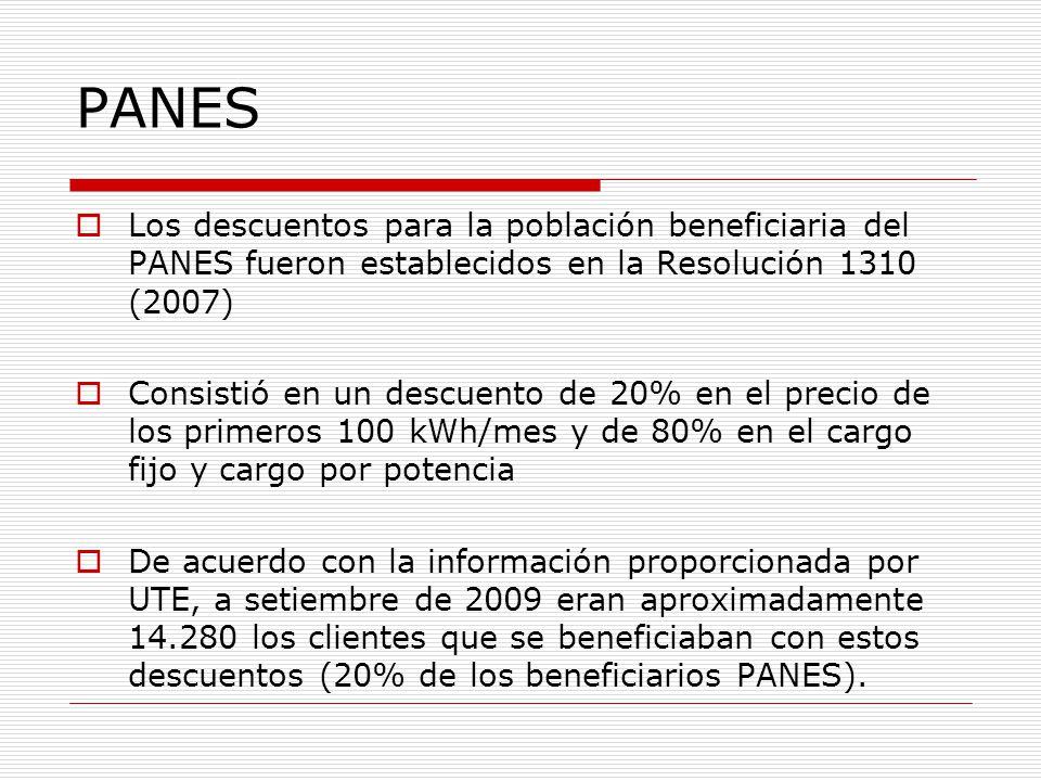 PANES Los descuentos para la población beneficiaria del PANES fueron establecidos en la Resolución 1310 (2007) Consistió en un descuento de 20% en el precio de los primeros 100 kWh/mes y de 80% en el cargo fijo y cargo por potencia De acuerdo con la información proporcionada por UTE, a setiembre de 2009 eran aproximadamente 14.280 los clientes que se beneficiaban con estos descuentos (20% de los beneficiarios PANES).