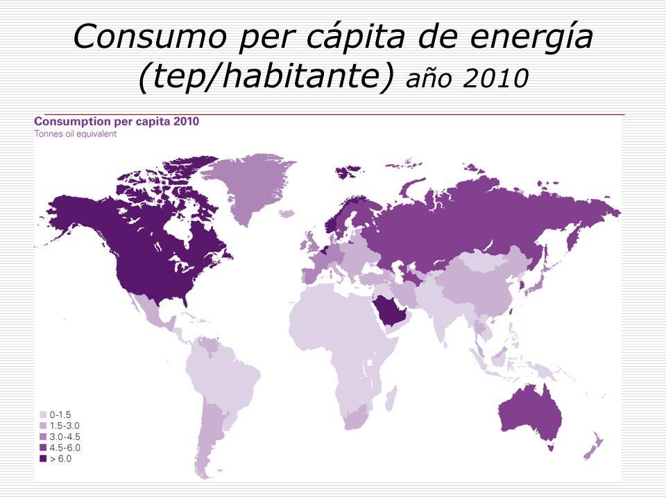 Consumo de Energía por Hogar en Montevideo Sólo para usos calóricos: cocción, calentamiento de agua y calefacción, ya que otros usos son casi exclusivos de una determinada fuente de energía.