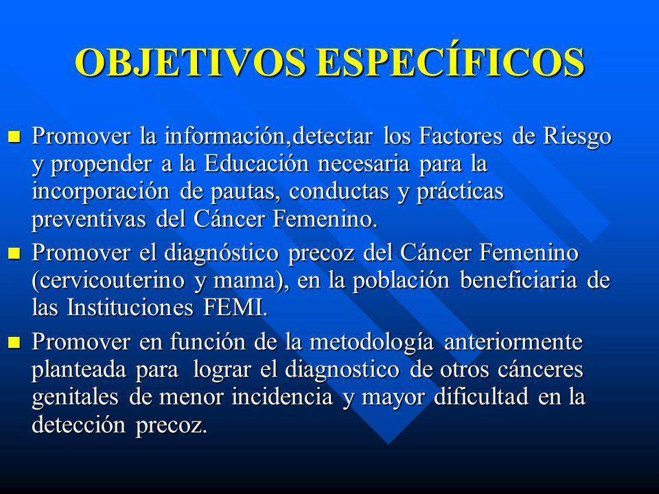 OBJETIVOS ESPECÍFICOS Promover la información,detectar los Factores de Riesgo y propender a la Educación necesaria para la incorporación de pautas, co