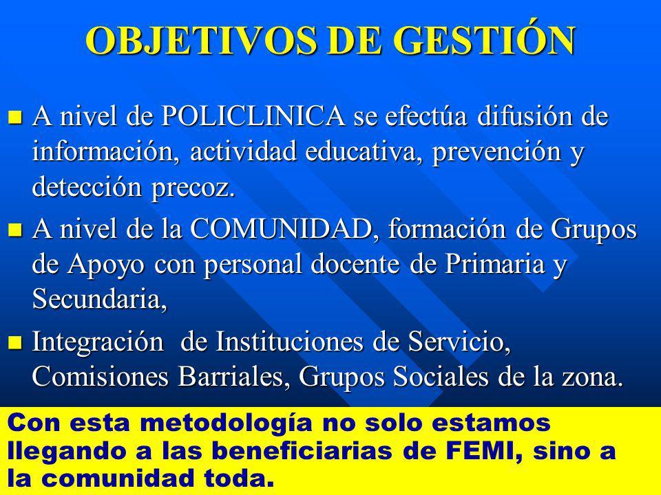 OBJETIVOS DE GESTIÓN A nivel de POLICLINICA se efectúa difusión de información, actividad educativa, prevención y detección precoz. A nivel de POLICLI