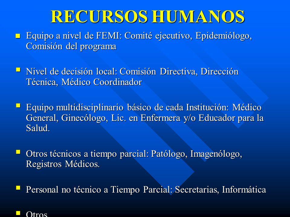 RECURSOS HUMANOS Equipo a nivel de FEMI: Comité ejecutivo, Epidemiólogo, Comisión del programa Equipo a nivel de FEMI: Comité ejecutivo, Epidemiólogo,