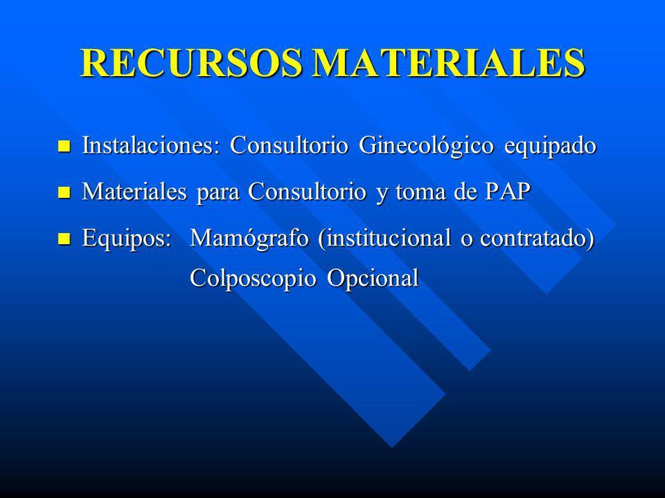 RECURSOS MATERIALES Instalaciones: Consultorio Ginecológico equipado Instalaciones: Consultorio Ginecológico equipado Materiales para Consultorio y to