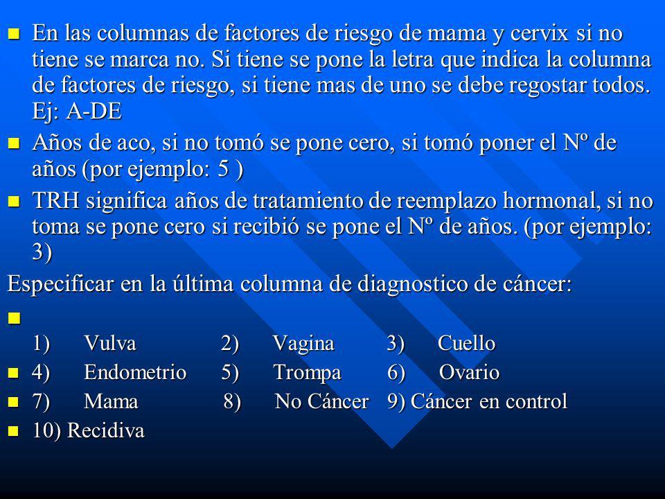 En las columnas de factores de riesgo de mama y cervix si no tiene se marca no. Si tiene se pone la letra que indica la columna de factores de riesgo,