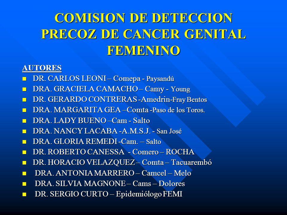 COMISION DE DETECCION PRECOZ DE CANCER GENITAL FEMENINO AUTORES DR. CARLOS LEONI – Comepa - Paysandú DR. CARLOS LEONI – Comepa - Paysandú DRA. GRACIEL