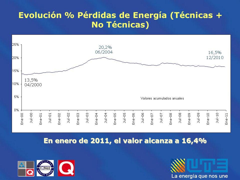 La energía que nos une Evolución % Pérdidas de Energía (Técnicas + No Técnicas) En enero de 2011, el valor alcanza a 16,4%