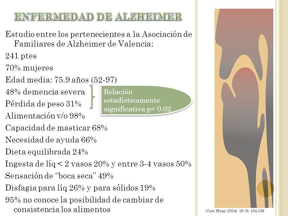 Estudio entre los pertenecientes a la Asociación de Familiares de Alzheimer de Valencia: 241 ptes 70% mujeres Edad media: 75.9 años (52-97) 48% demenc