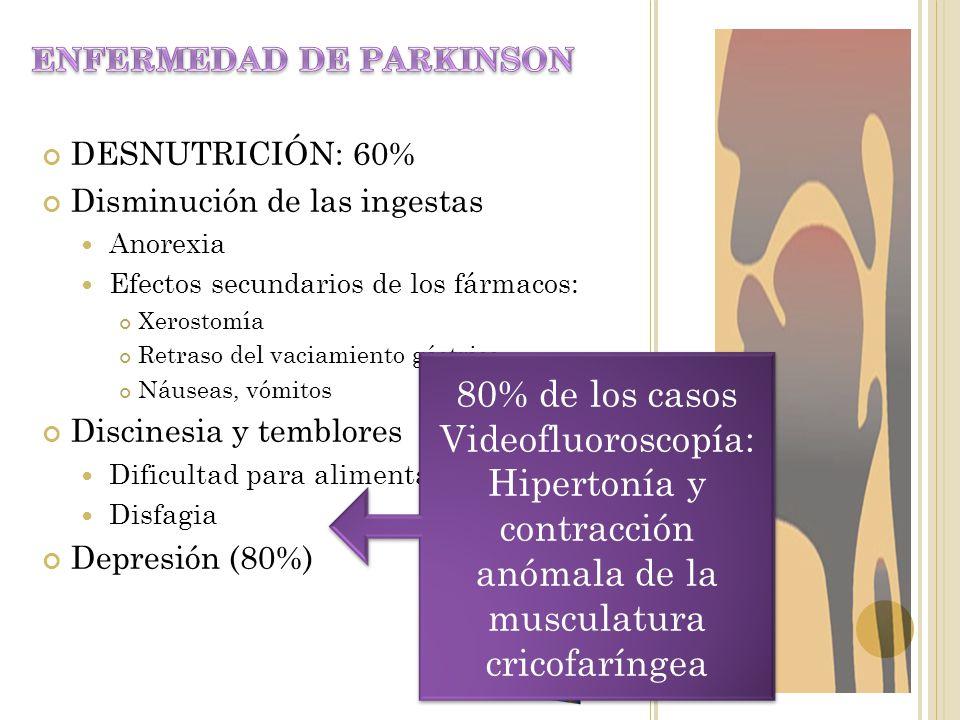 DESNUTRICIÓN: 60% Disminución de las ingestas Anorexia Efectos secundarios de los fármacos: Xerostomía Retraso del vaciamiento gástrico Náuseas, vómit