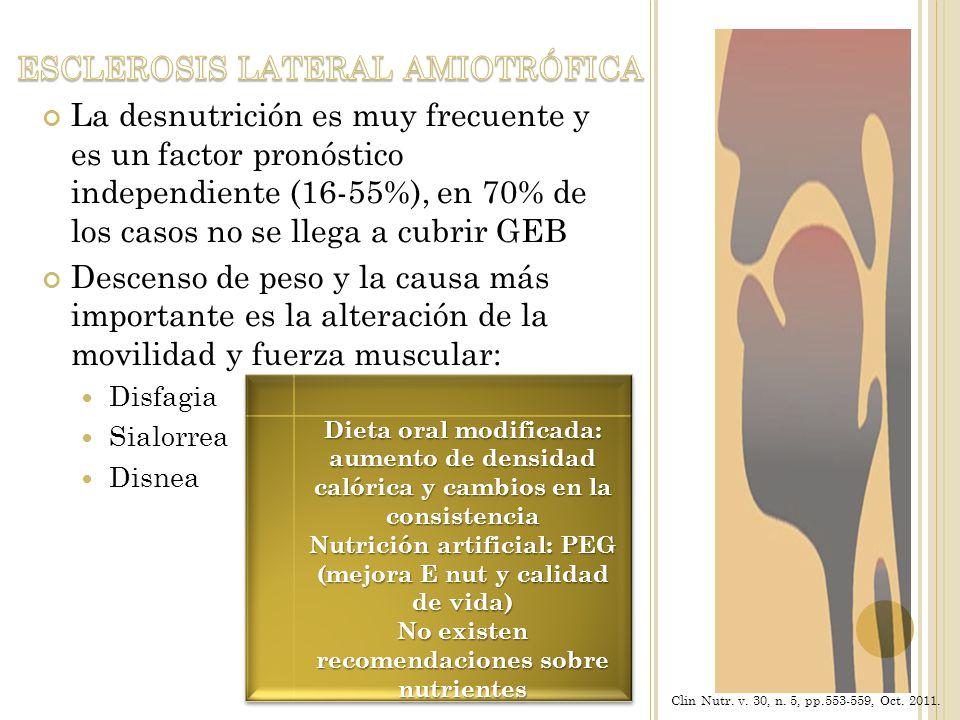 La desnutrición es muy frecuente y es un factor pronóstico independiente (16-55%), en 70% de los casos no se llega a cubrir GEB Descenso de peso y la