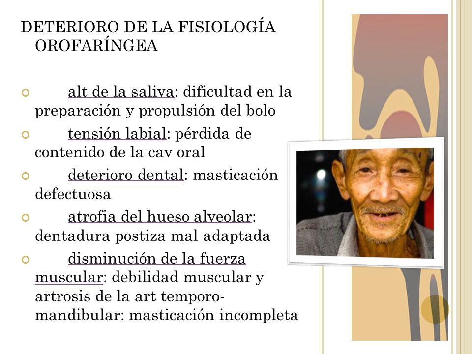DETERIORO DE LA FISIOLOGÍA OROFARÍNGEA alt de la saliva: dificultad en la preparación y propulsión del bolo tensión labial: pérdida de contenido de la