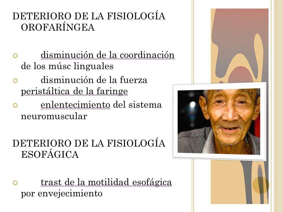 DETERIORO DE LA FISIOLOGÍA OROFARÍNGEA disminución de la coordinación de los músc linguales disminución de la fuerza peristáltica de la faringe enlent