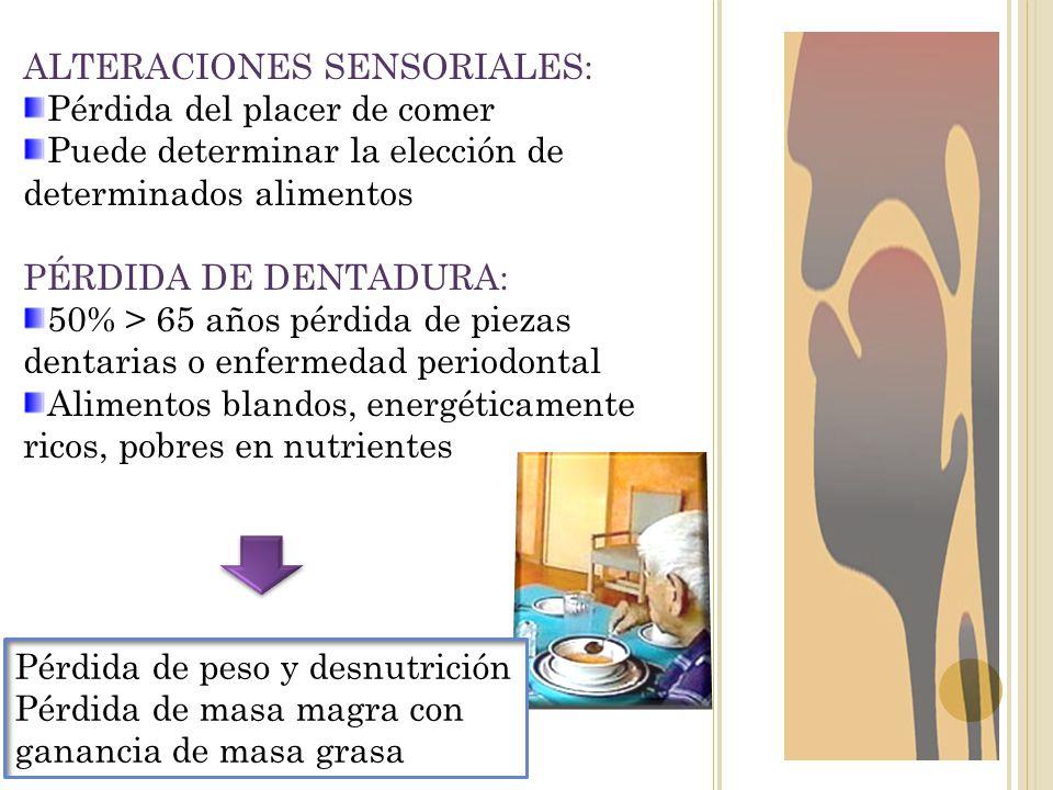ALTERACIONES SENSORIALES: Pérdida del placer de comer Puede determinar la elección de determinados alimentos PÉRDIDA DE DENTADURA: 50% > 65 años pérdi