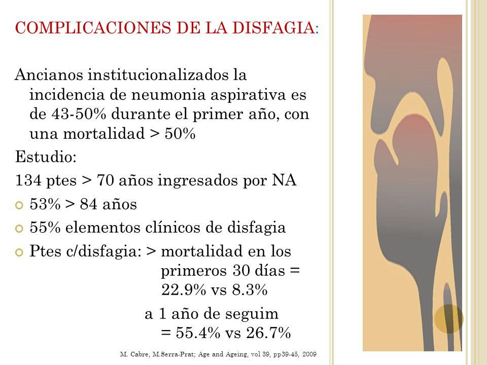 COMPLICACIONES DE LA DISFAGIA: Ancianos institucionalizados la incidencia de neumonia aspirativa es de 43-50% durante el primer año, con una mortalida