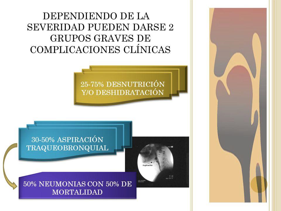 DEPENDIENDO DE LA SEVERIDAD PUEDEN DARSE 2 GRUPOS GRAVES DE COMPLICACIONES CLÍNICAS 25-75% DESNUTRICIÓN Y/O DESHIDRATACIÓN 30-50% ASPIRACIÓN TRAQUEOBR