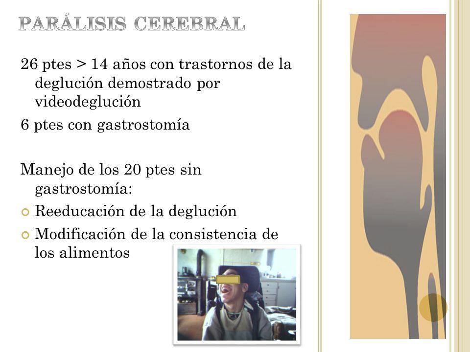 26 ptes > 14 años con trastornos de la deglución demostrado por videodeglución 6 ptes con gastrostomía Manejo de los 20 ptes sin gastrostomía: Reeduca