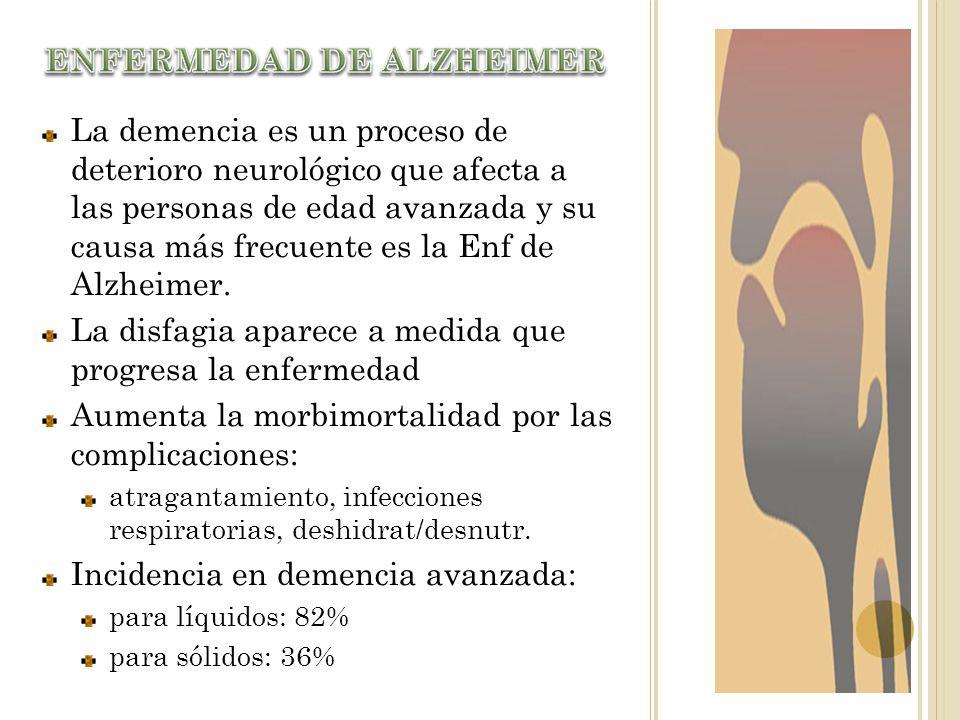 La demencia es un proceso de deterioro neurológico que afecta a las personas de edad avanzada y su causa más frecuente es la Enf de Alzheimer. La disf