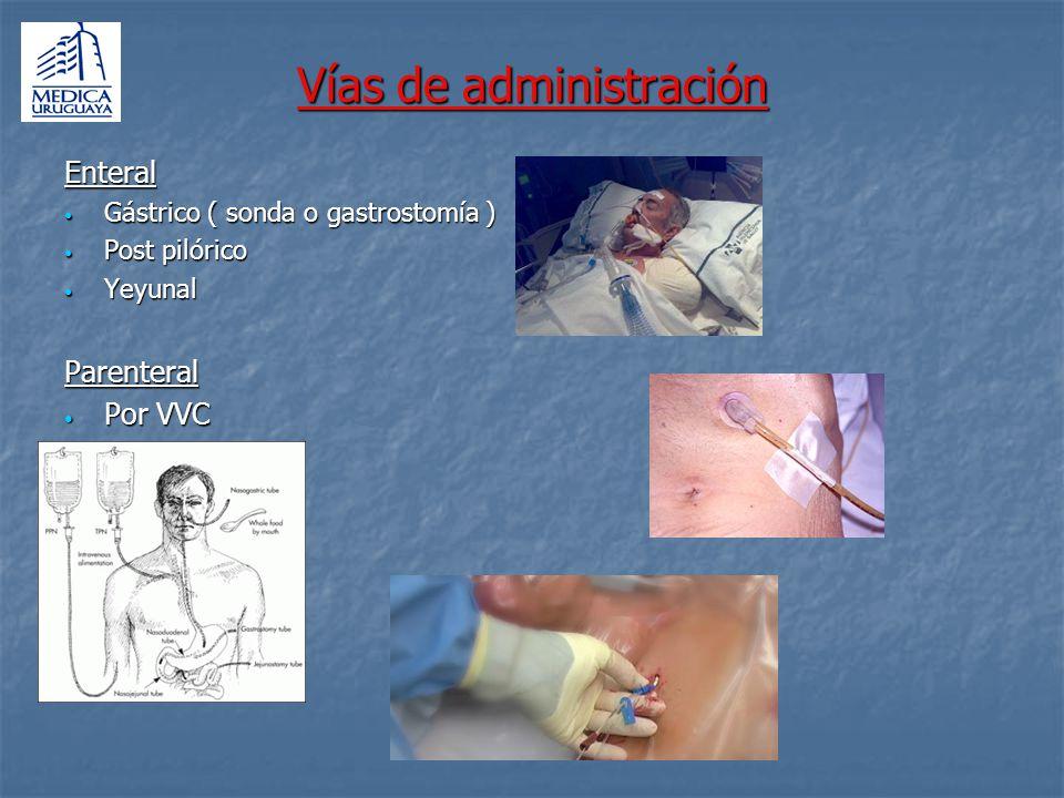 Vías de administración Enteral Gástrico ( sonda o gastrostomía ) Gástrico ( sonda o gastrostomía ) Post pilórico Post pilórico Yeyunal YeyunalParenter