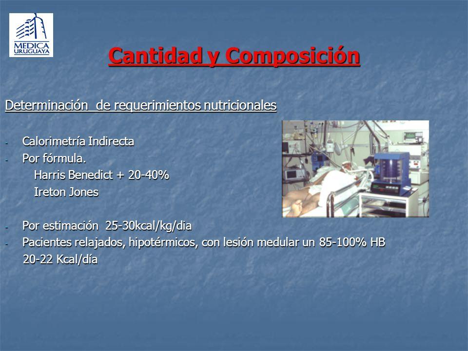 Cantidad y Composición Determinación de requerimientos nutricionales - Calorimetría Indirecta - Por fórmula. Harris Benedict + 20-40% Harris Benedict