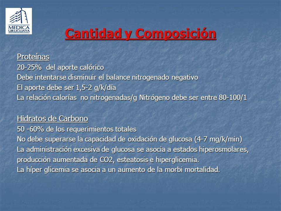 Cantidad y Composición Proteínas 20-25% del aporte calórico Debe intentarse disminuir el balance nitrogenado negativo El aporte debe ser 1,5-2 g/k/día