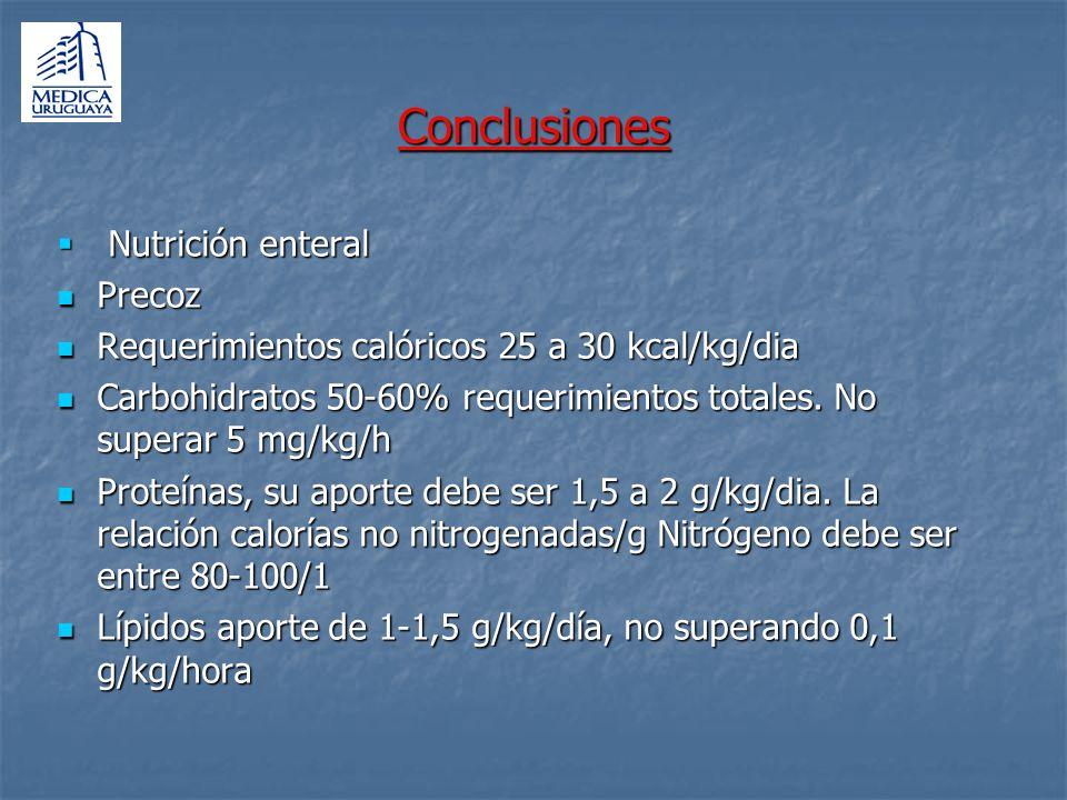 Conclusiones Nutrición enteral Nutrición enteral Precoz Precoz Requerimientos calóricos 25 a 30 kcal/kg/dia Requerimientos calóricos 25 a 30 kcal/kg/d