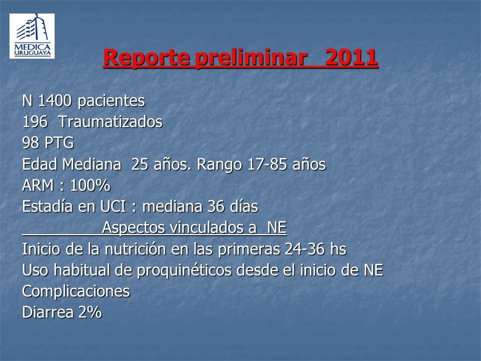 Reporte preliminar 2011 N 1400 pacientes 196 Traumatizados 98 PTG Edad Mediana 25 años. Rango 17-85 años ARM : 100% Estadía en UCI : mediana 36 días A