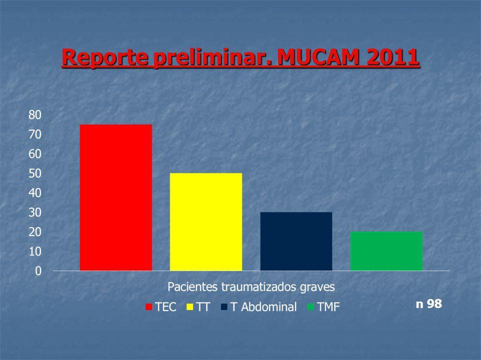 Reporte preliminar. MUCAM 2011 n 98