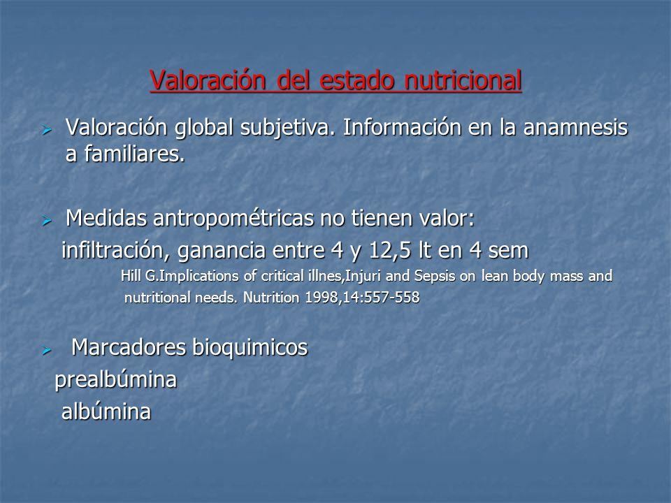 Valoración del estado nutricional Valoración global subjetiva. Información en la anamnesis a familiares. Valoración global subjetiva. Información en l