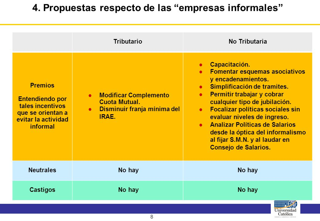 8 4. Propuestas respecto de las empresas informales TributarioNo Tributaria Premios Entendiendo por tales incentivos que se orientan a evitar la activ