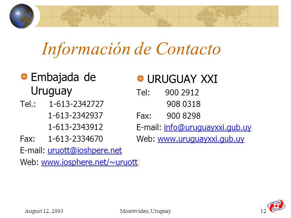 August 12, 2003Montevideo, Uruguay12 Información de Contacto Embajada de Uruguay Tel.: 1-613-2342727 1-613-2342937 1-613-2343912 Fax: 1-613-2334670 E-mail: uruott@ioshpere.net Web: www.iosphere.net/~uruott// URUGUAY XXI Tel: 900 2912 908 0318 Fax: 900 8298 E-mail: info@uruguayxxi.gub.uy Web: www.uruguayxxi.gub.uy