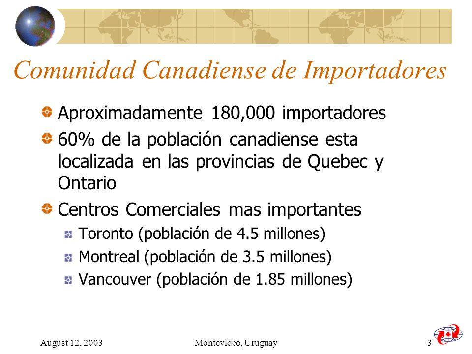 August 12, 2003Montevideo, Uruguay14 Otros sitios web importantes Sitio web de la Industria Canadiense – Oportunidades en Negocios Internacionales http://www.strategis.gc.ca/sc_mrkti/engdoc/homepage.html?categories=e_tra Base de datos de importadores de la industria canadiense http://strategis.ic.gc.ca/sc_mrkti/cid/engdoc/index.html Departamento de Relaciones Exteriores y Comercio Internacional http://www.dfait-maeci.gc.ca/menu-e.asp Agencia de inspección sanitaria de alimentos http://www.inspection.gc.ca/english/toc/importe.shtml
