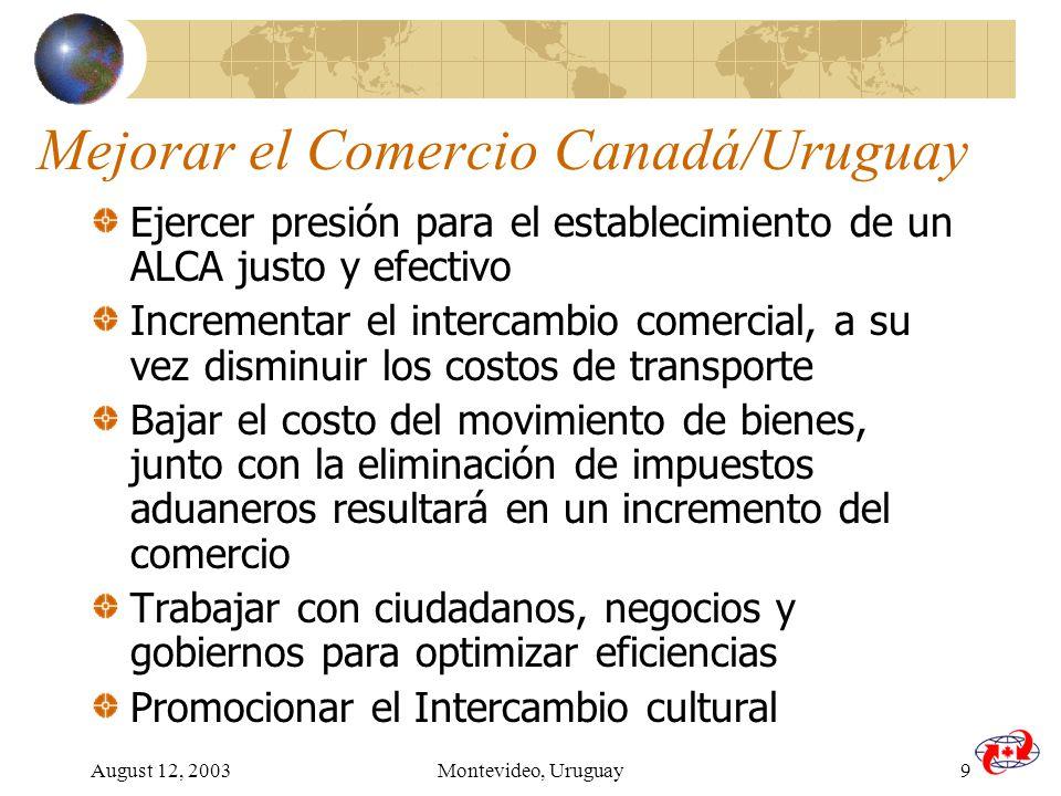 August 12, 2003Montevideo, Uruguay10 Exportar bienes con valor agregado Invertir en estudios de mercado es la clave Estudiar la relación Calidad/Precio de productos comparables (domésticos e importados) Analizar presentación y empaque de productores locales Determinar un segmento de mercado al cual apuntar (edad, ingresos, etc.) y examinar campañas de marketing canadienses dirigidas a este grupo que hayan tenido éxito Contratar una firma canadiense para que haga una evaluación del mercado Reunirse con potenciales agentes y distribuidores para discutir posibles estrategias de ingreso al mercado Esperar que pueda ser necesario realizar algunas modificaciones para vender su producto en Canadá