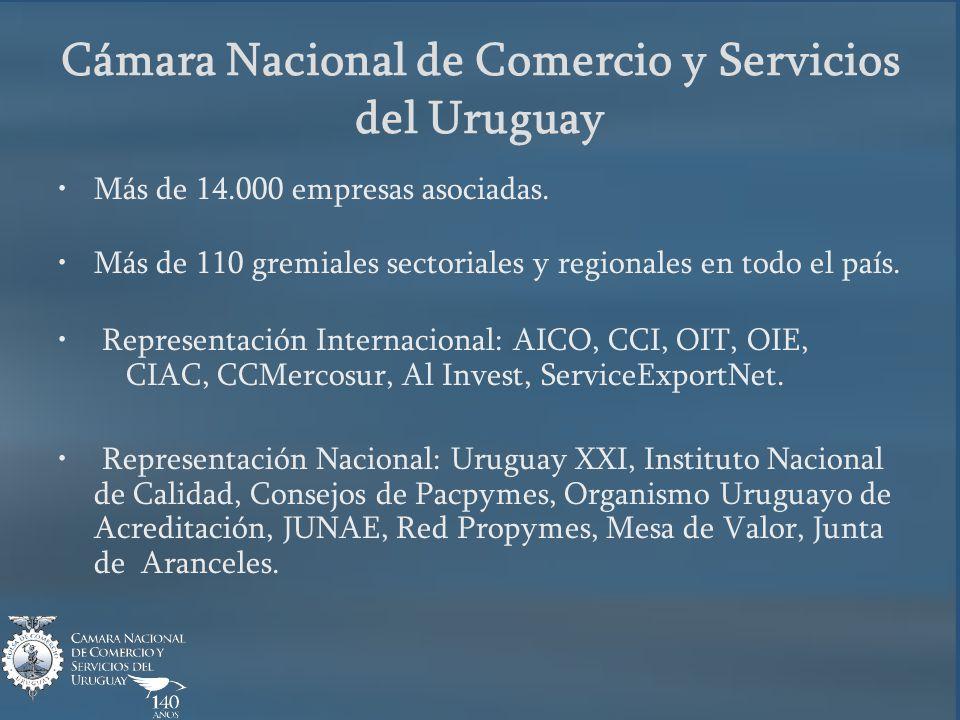 Más de 14.000 empresas asociadas. Más de 110 gremiales sectoriales y regionales en todo el país.
