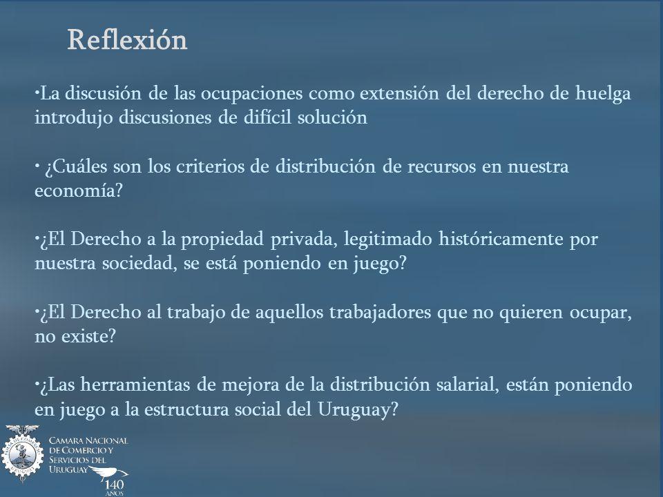 Reflexión La discusión de las ocupaciones como extensión del derecho de huelga introdujo discusiones de difícil solución ¿Cuáles son los criterios de distribución de recursos en nuestra economía.