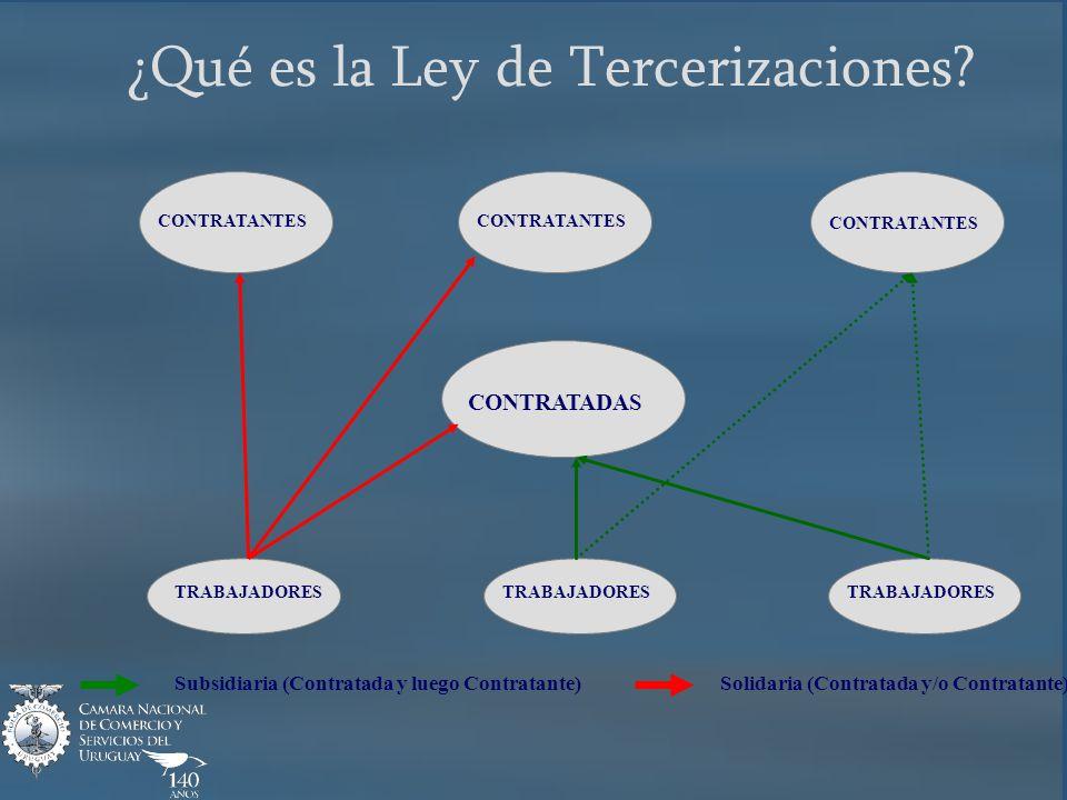 CONTRATANTES CONTRATADAS TRABAJADORES Subsidiaria (Contratada y luego Contratante)Solidaria (Contratada y/o Contratante) ¿Qué es la Ley de Tercerizaciones