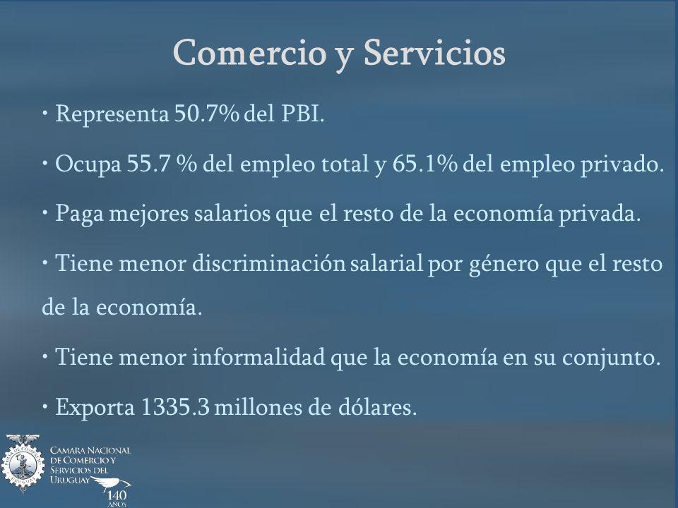 Comercio y Servicios Representa 50.7% del PBI.