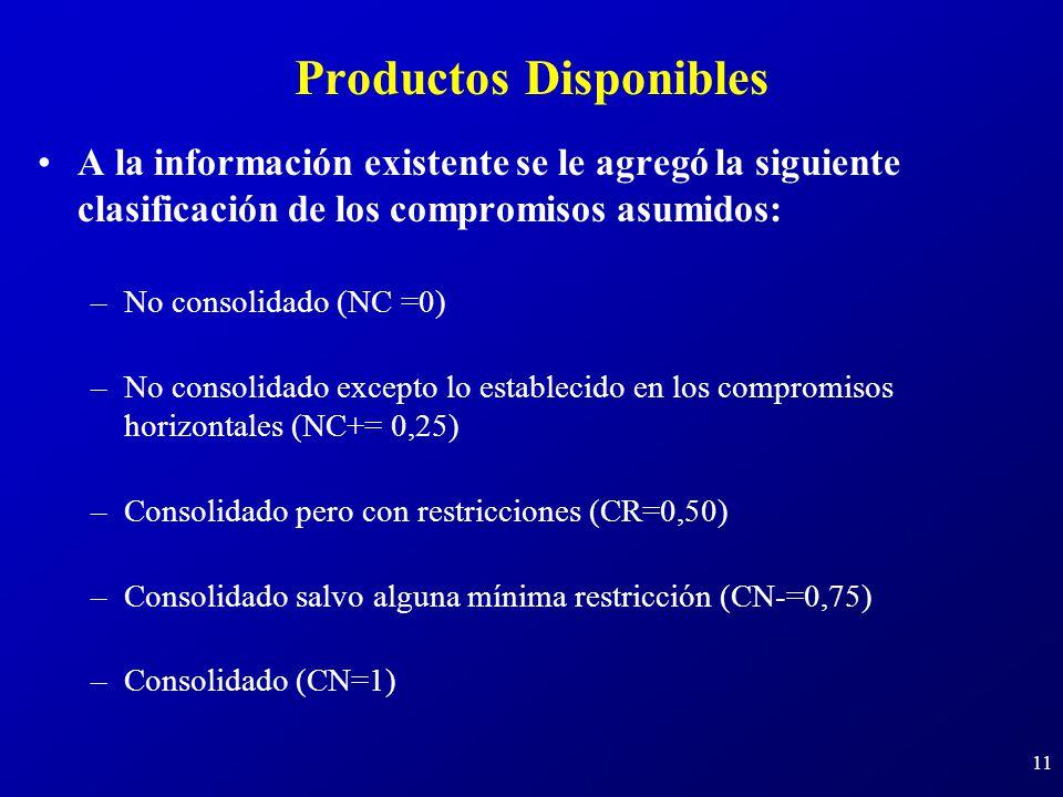 11 Productos Disponibles A la información existente se le agregó la siguiente clasificación de los compromisos asumidos: –No consolidado (NC =0) –No consolidado excepto lo establecido en los compromisos horizontales (NC+= 0,25) –Consolidado pero con restricciones (CR=0,50) –Consolidado salvo alguna mínima restricción (CN-=0,75) –Consolidado (CN=1)