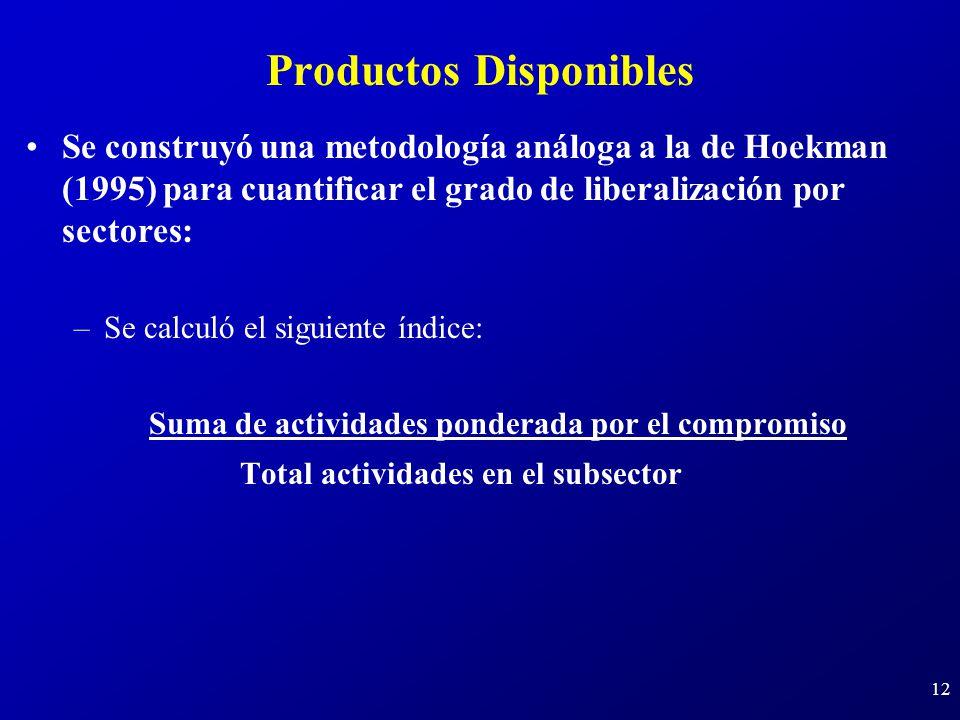 12 Productos Disponibles Se construyó una metodología análoga a la de Hoekman (1995) para cuantificar el grado de liberalización por sectores: –Se calculó el siguiente índice: Suma de actividades ponderada por el compromiso Total actividades en el subsector