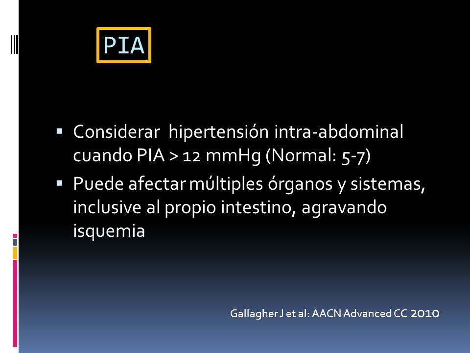 PIA Considerar hipertensión intra-abdominal cuando PIA > 12 mmHg (Normal: 5-7) Puede afectar múltiples órganos y sistemas, inclusive al propio intesti