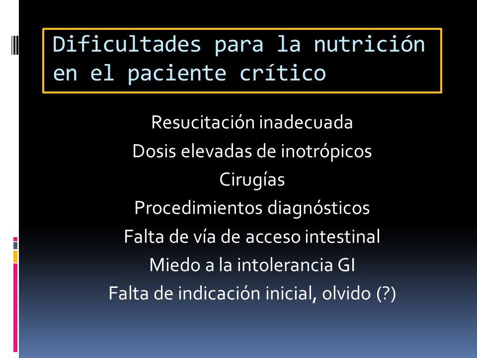Dificultades para la nutrición en el paciente crítico Resucitación inadecuada Dosis elevadas de inotrópicos Cirugías Procedimientos diagnósticos Falta