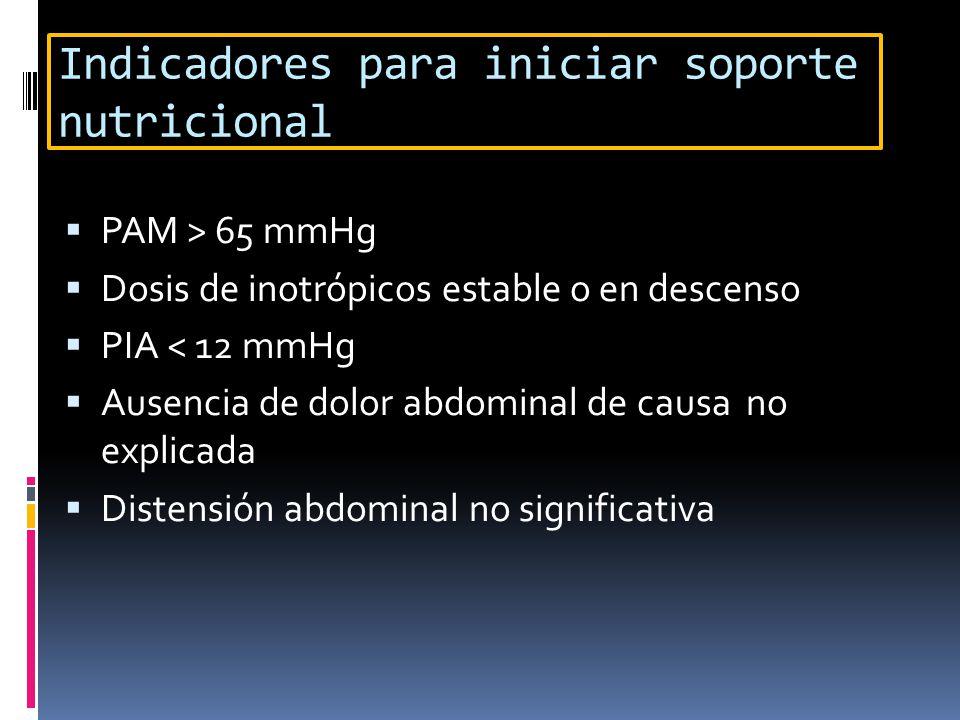 Indicadores para iniciar soporte nutricional PAM > 65 mmHg Dosis de inotrópicos estable o en descenso PIA < 12 mmHg Ausencia de dolor abdominal de cau