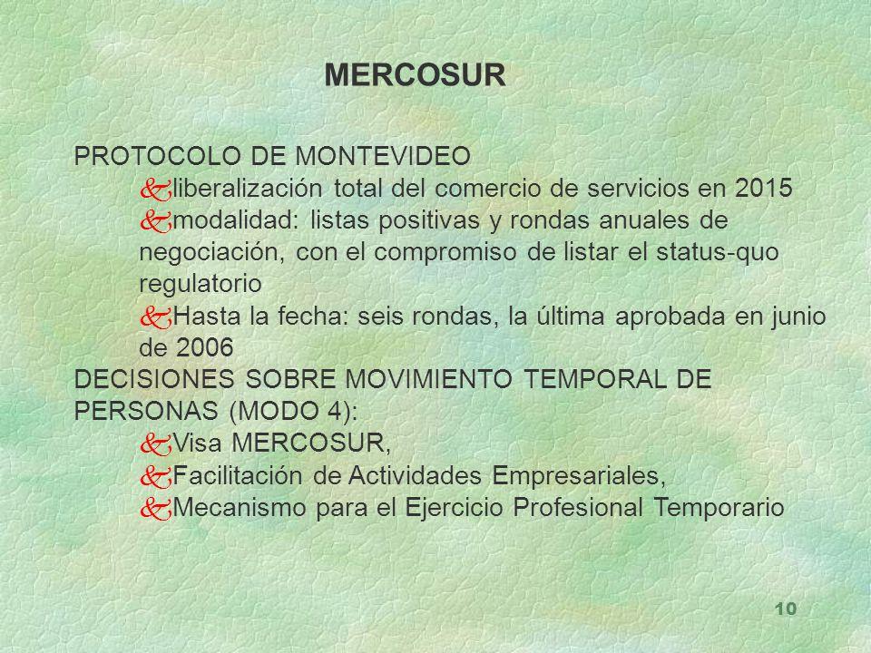 10 MERCOSUR PROTOCOLO DE MONTEVIDEO kliberalización total del comercio de servicios en 2015 kmodalidad: listas positivas y rondas anuales de negociaci