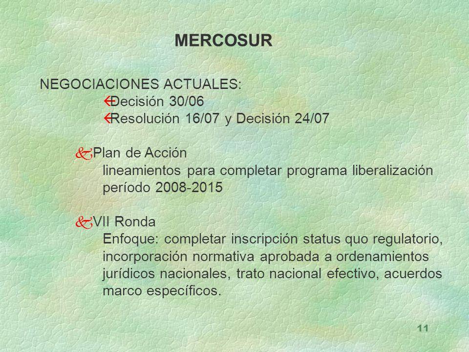 11 MERCOSUR NEGOCIACIONES ACTUALES: ßDecisión 30/06 ßResolución 16/07 y Decisión 24/07 kPlan de Acción lineamientos para completar programa liberaliza