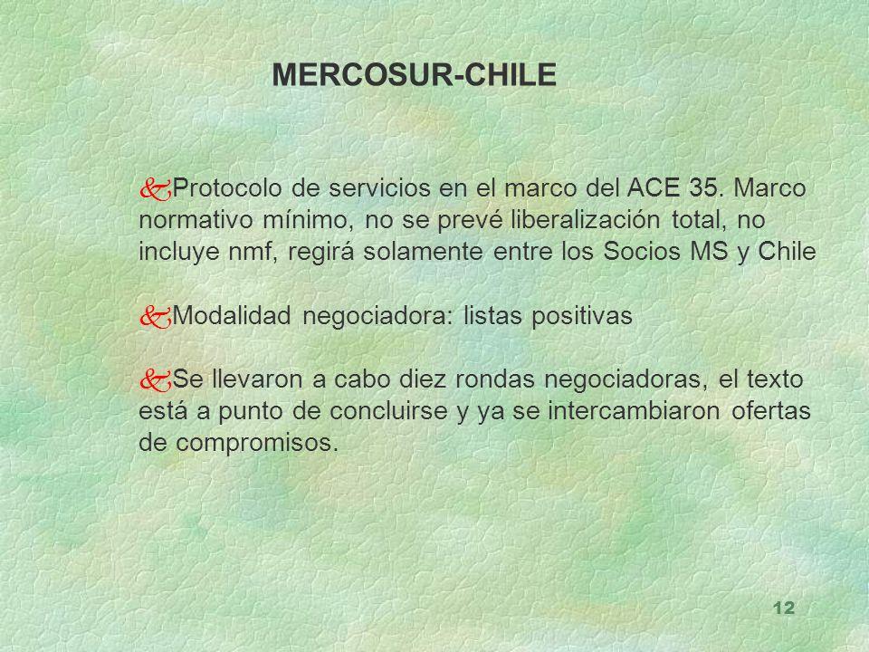 12 MERCOSUR-CHILE kProtocolo de servicios en el marco del ACE 35. Marco normativo mínimo, no se prevé liberalización total, no incluye nmf, regirá sol