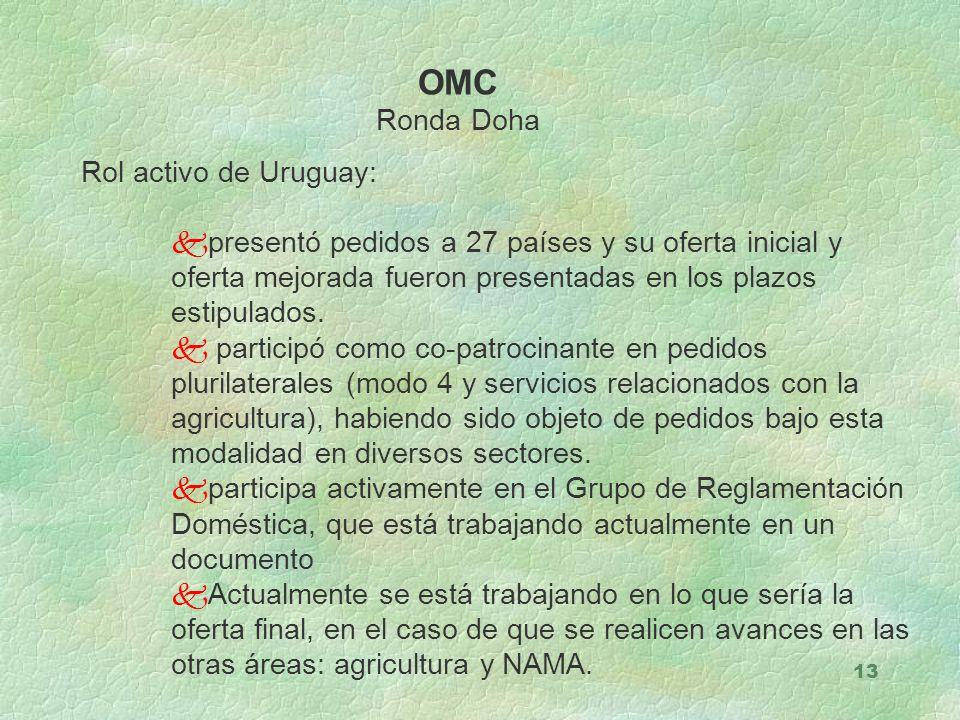 13 OMC Ronda Doha Rol activo de Uruguay: kpresentó pedidos a 27 países y su oferta inicial y oferta mejorada fueron presentadas en los plazos estipula