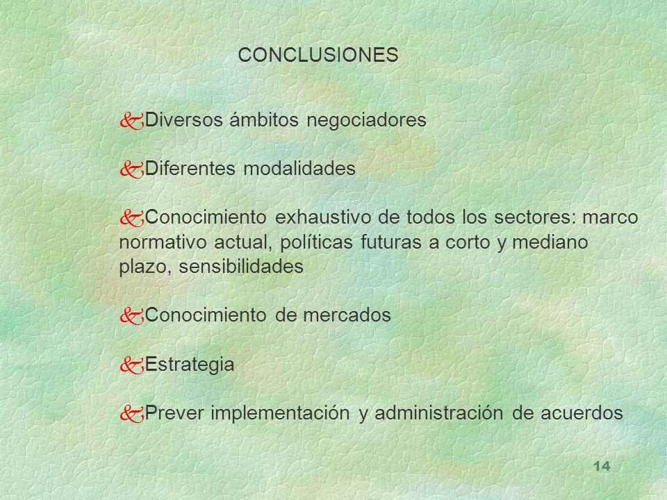 14 CONCLUSIONES kDiversos ámbitos negociadores kDiferentes modalidades kConocimiento exhaustivo de todos los sectores: marco normativo actual, polític