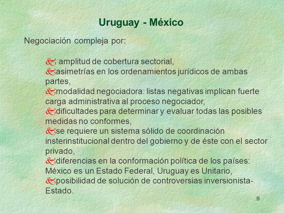 9 Negociación compleja por: k amplitud de cobertura sectorial, kasimetrías en los ordenamientos jurídicos de ambas partes, kmodalidad negociadora: lis