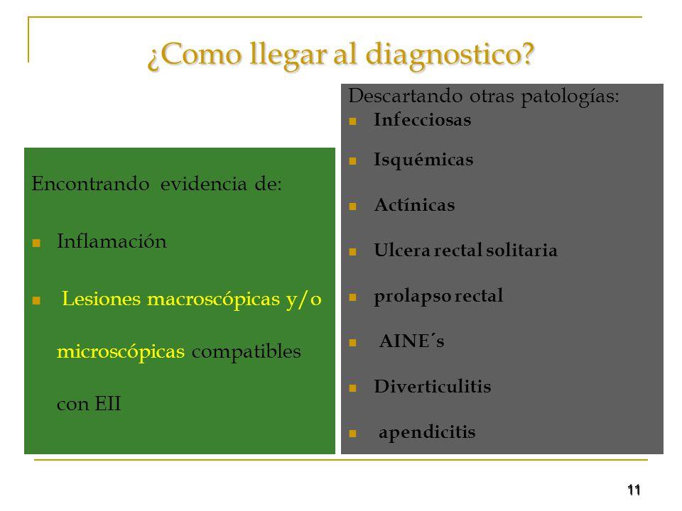 11 ¿Como llegar al diagnostico? Encontrando evidencia de: Inflamación Lesiones macroscópicas y/o microscópicas compatibles con EII Descartando otras p