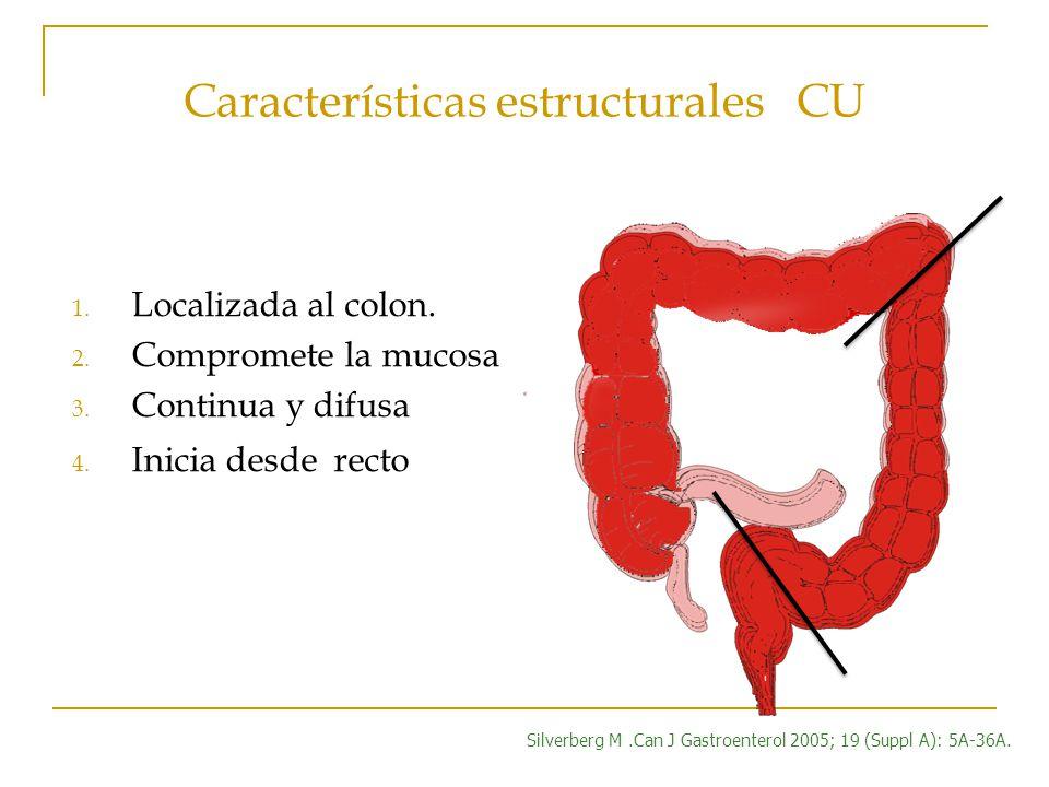 Características estructurales CU 1. Localizada al colon. 2. Compromete la mucosa 3. Continua y difusa 4. Inicia desde recto Silverberg M.Can J Gastroe