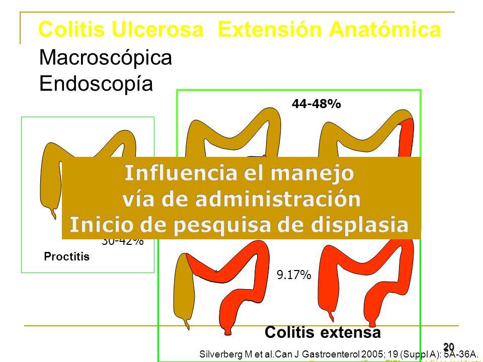 20 Curso monográfico en EICIpara médicos residentes Colitis Ulcerosa Extensión Anatómica Proctitis Colitis izquierda Colitis extensa Silverberg M et a